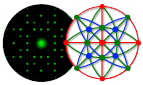 New SingleCrystal 4: explore diffraction space